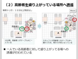 [記事] NHKハートネットに掲載「AIで介護の世界を支援する」